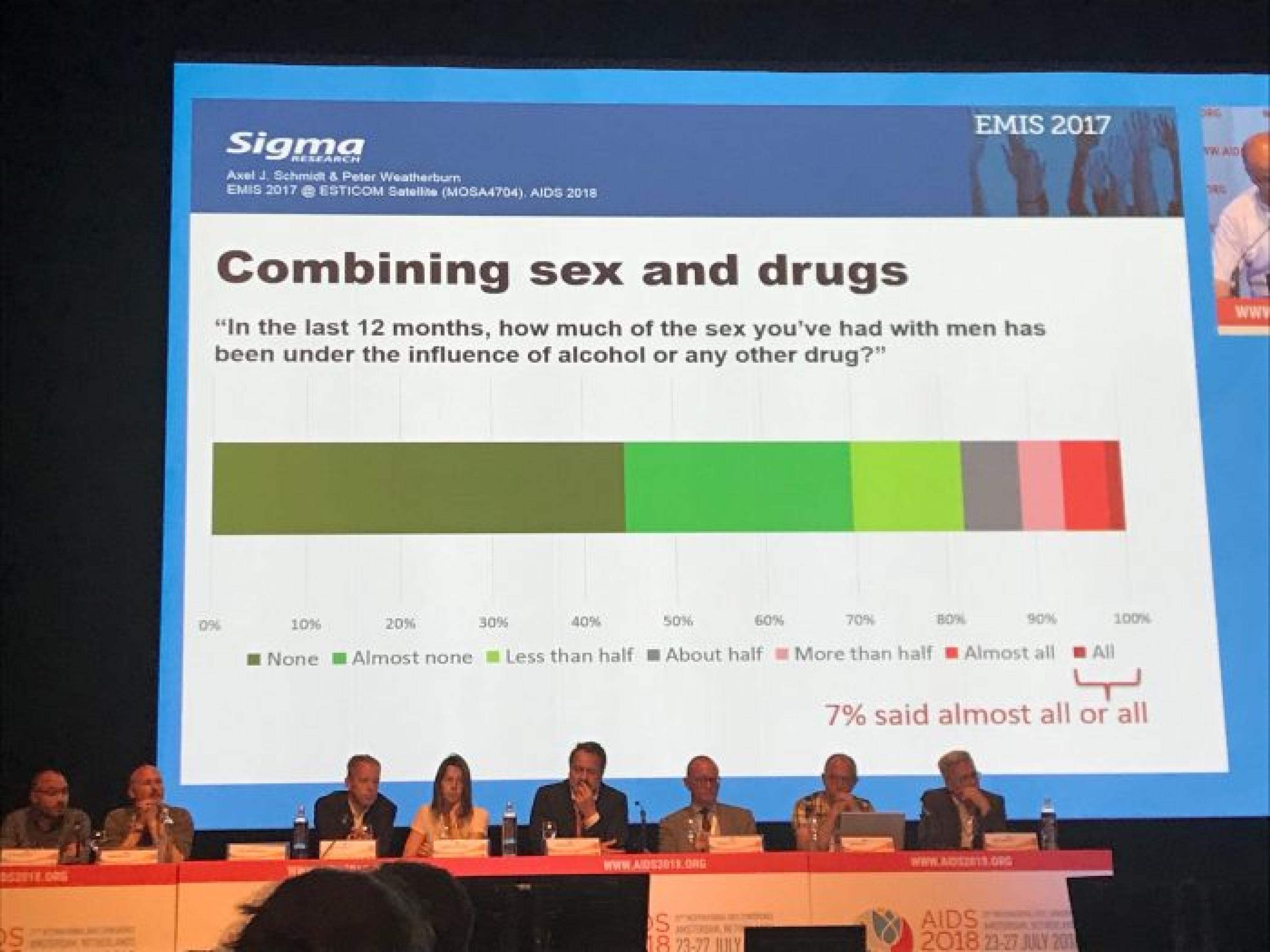 EMIS 2017 Drogen