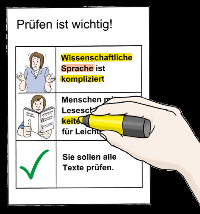 Papier mit Bildern und Aufschrift: Prüfen ist wichtig. Jemand prüft das Papier und streicht Wörter mit gelber Farbe an.