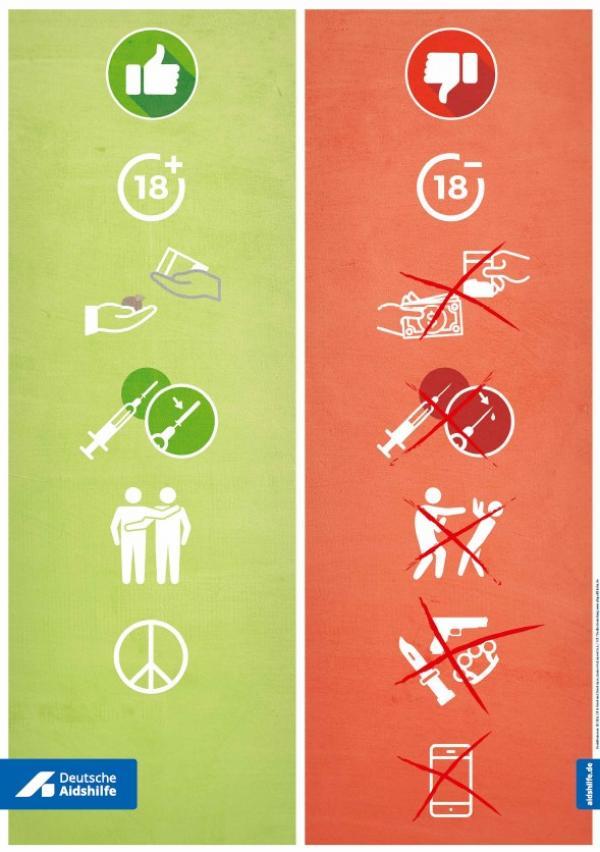 LInke Hälfte mit grünem Hintergrund darauf Piktogramme wie man mit Drogen, KOnsumutensilien und Konsument_innen richtig umgeht. Recht Hälfte roter Hintetergrund. Piktogramme wie man nicht damit umgeht.