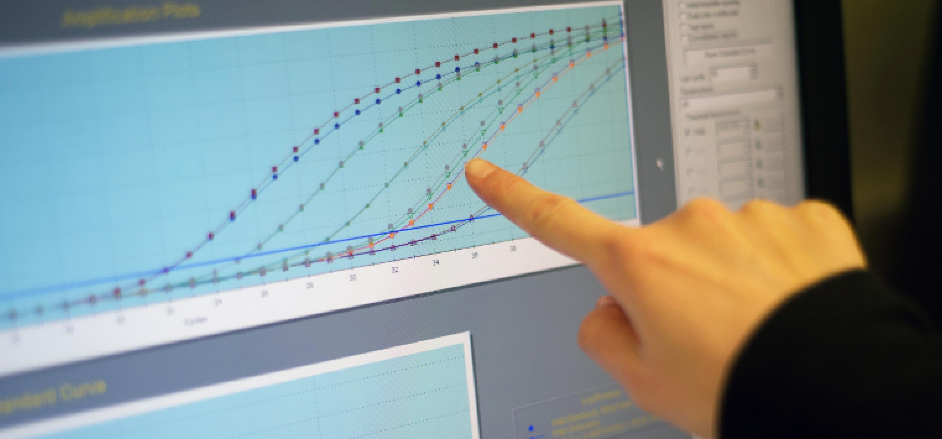 Eine Hand mit ausgestrecktem Zeigefinger zeigt auf ein Kurvendiagramm auf einem Computerbildschirm